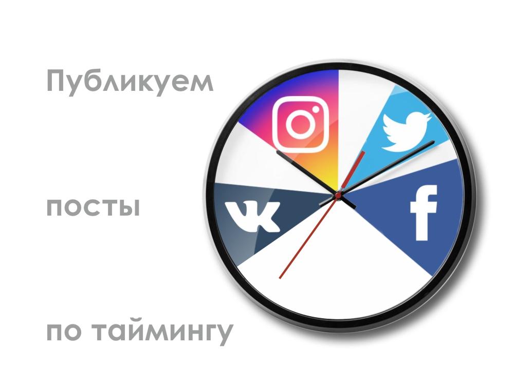 Время публикации постов